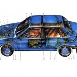 Секреты ремонта кузова ВАЗ 21099