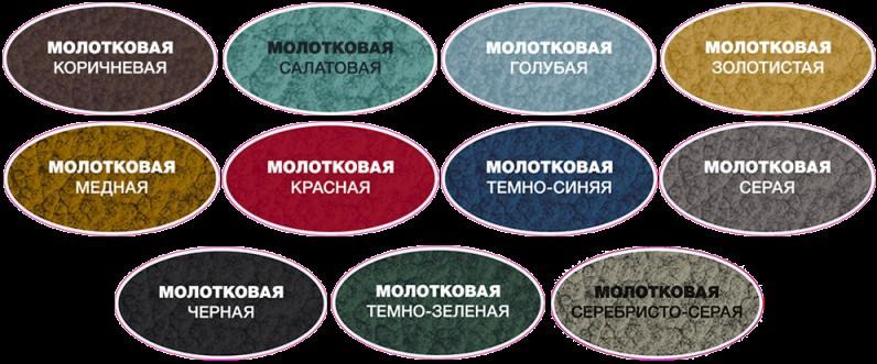 Автомобильные грунтовки: виды (праймеры и филлеры)