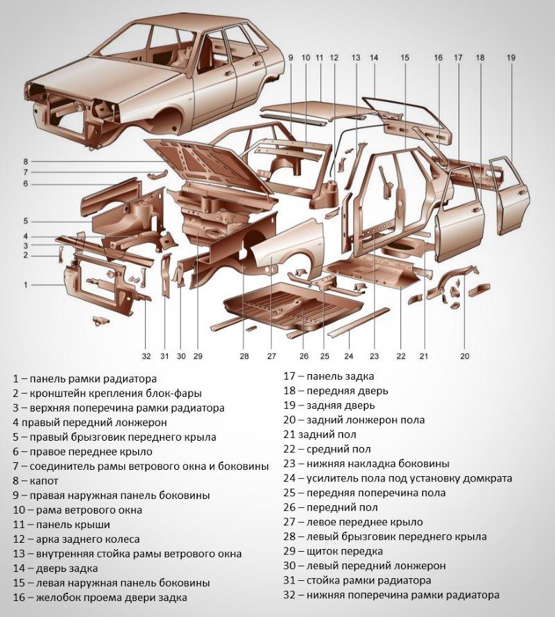 Детали кузова ВАЗ 2108