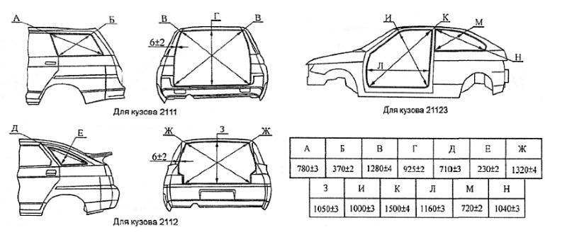 Размеры проемов и зазоры сопрягаемых деталей кузовов 2111, 2112, 21123