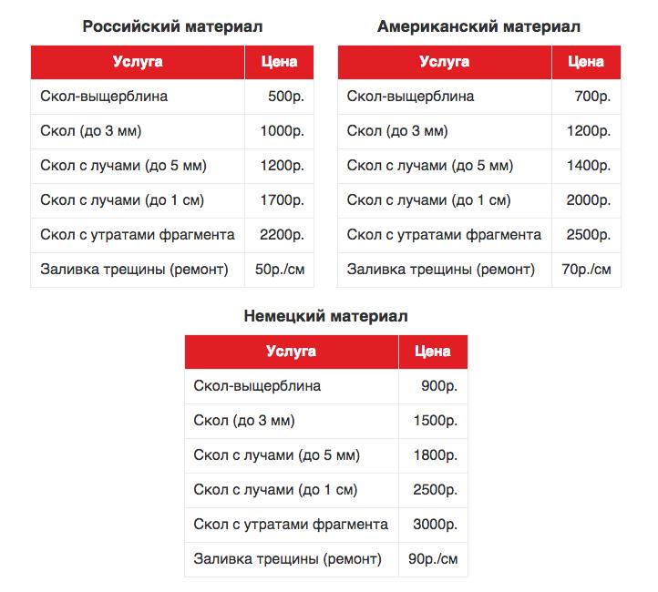 Пример стоимости ремонта сколов