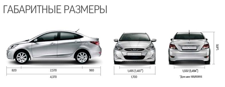 Hyundai Solaris габариты