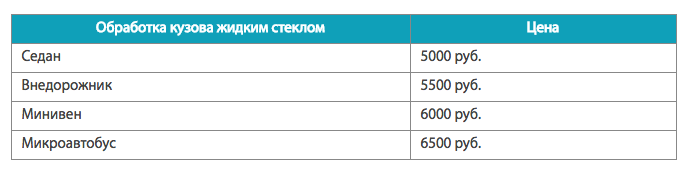 стоимость покрытия жидким стеклом в Москве